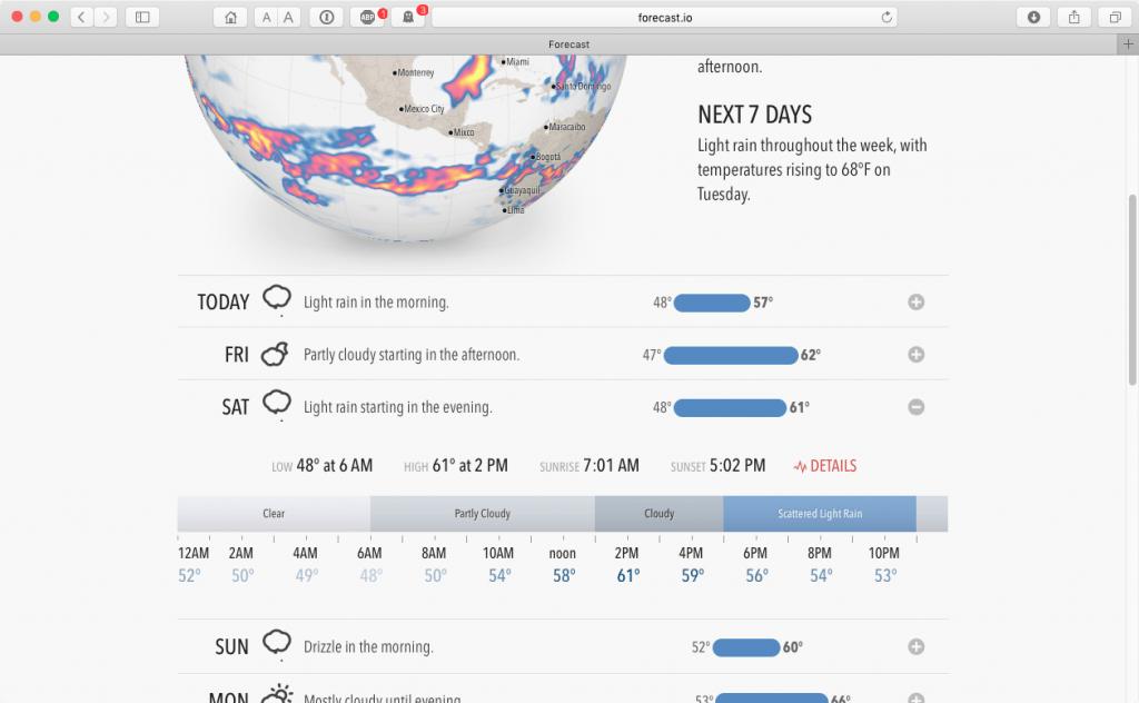 forecast.io.santamonica.expanded