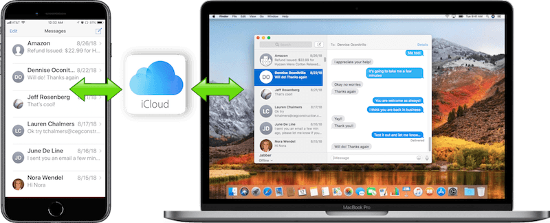 Synching iPhone Messages with Mac
